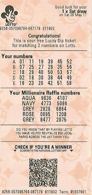 Lottery lucky dip